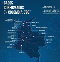Minsalud reporta 798 casos de Coronavirus en Colombia